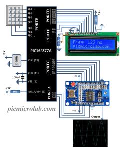 AD9850 Signal Generator PIC16F Schematic