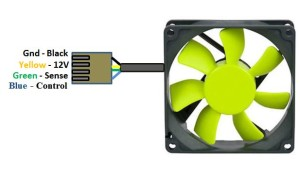 Coolink SWiF2-80P PWM Fan