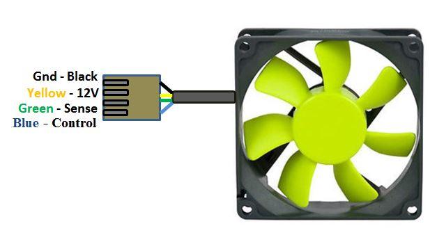 pwm fan controller coolink swif2 80p pwm fan