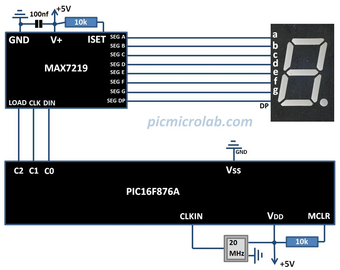 Interfacing MAX7219 with PIC16F876 microcontroller schematic