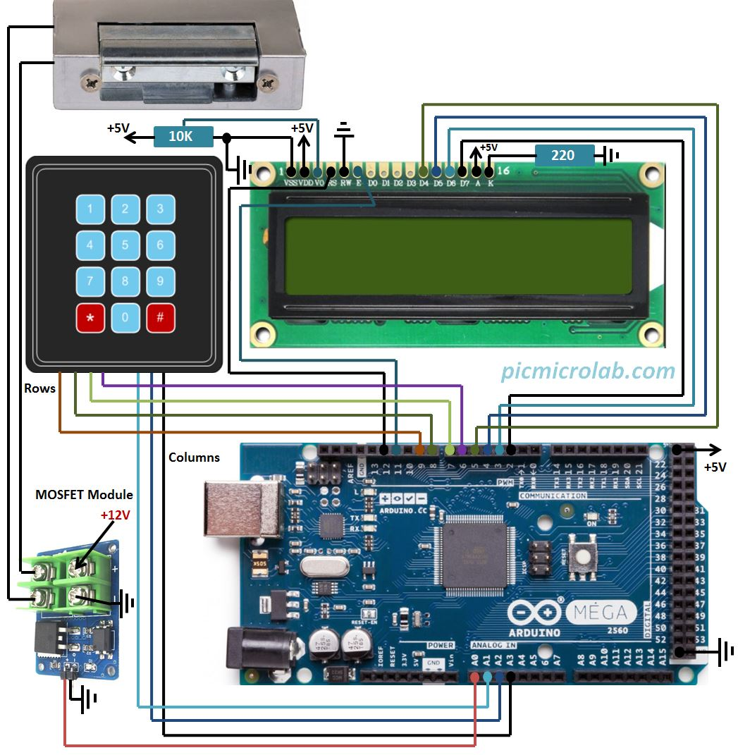 Arduino Keypad Wiring Diagram – Daily Motivational Quotes