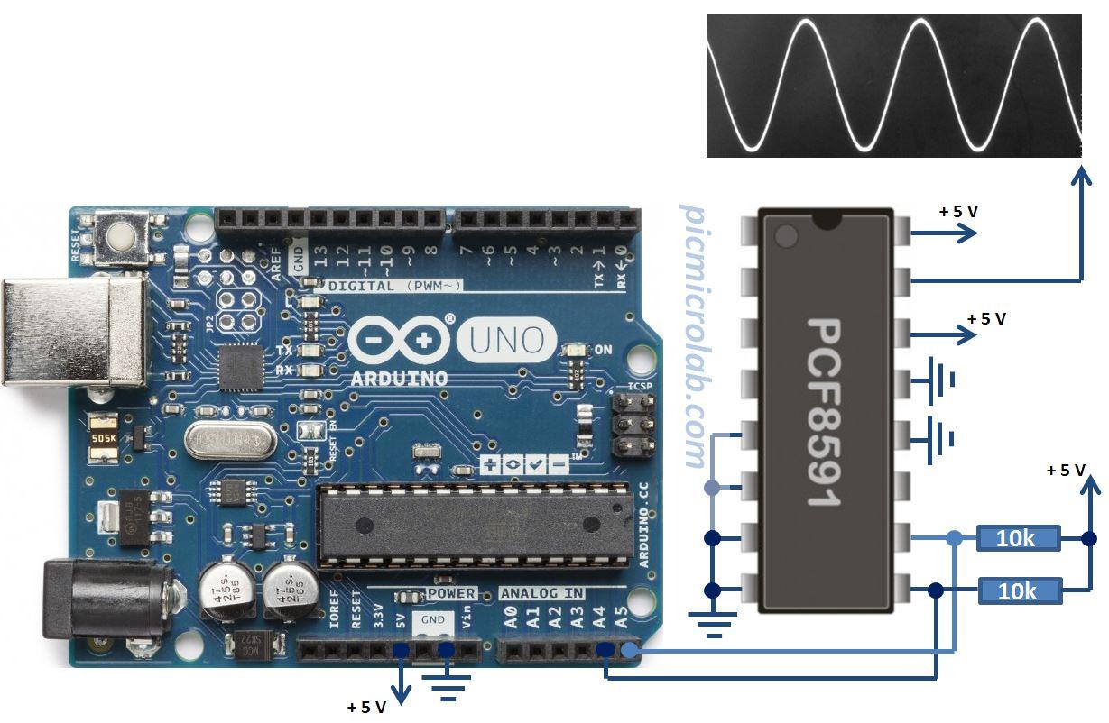 Sine wave generator PCF8591 I2C Arduino