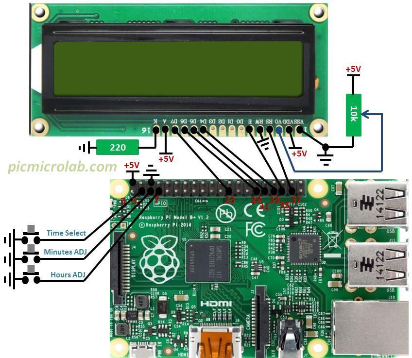 Raspberry Pi Digital Clock with 16×2 LCD